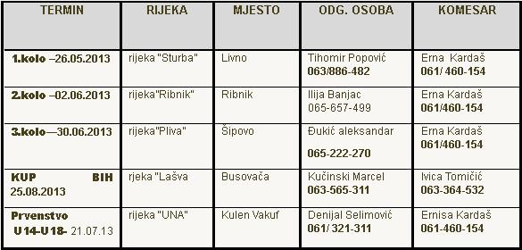 Kalendar-takmicenja-musicarenje-srs-bih-2013-godina