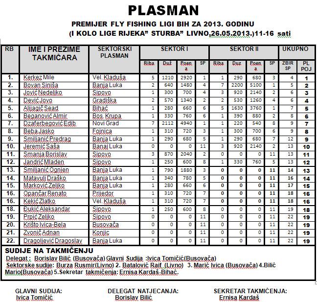 plasman-premijer-ff-liga-bih