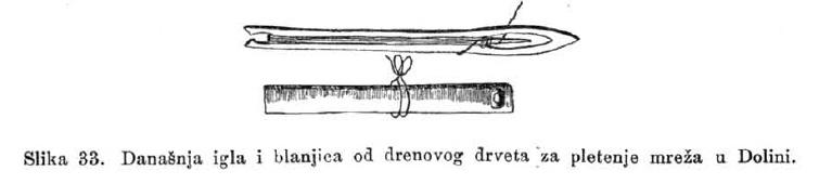 Slika-33-igla-pletenje-mreza