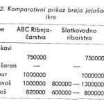 tablica-2