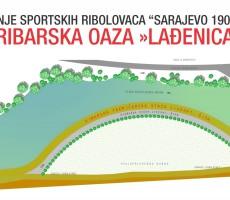 USR Sarajevo 1906 - ekoloski projekat