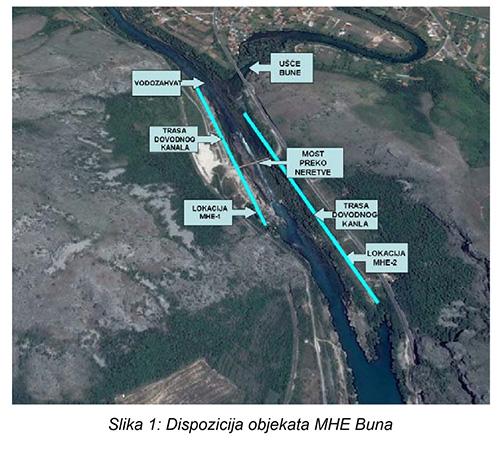 izgradnja-bunski-kanal-500-px